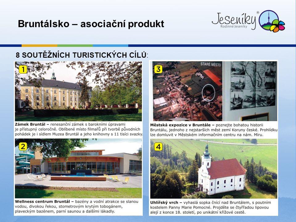 13 Bruntálsko – asociační produkt 8 SOUTĚŽNÍCH TURISTICKÝCH CÍLŮ: