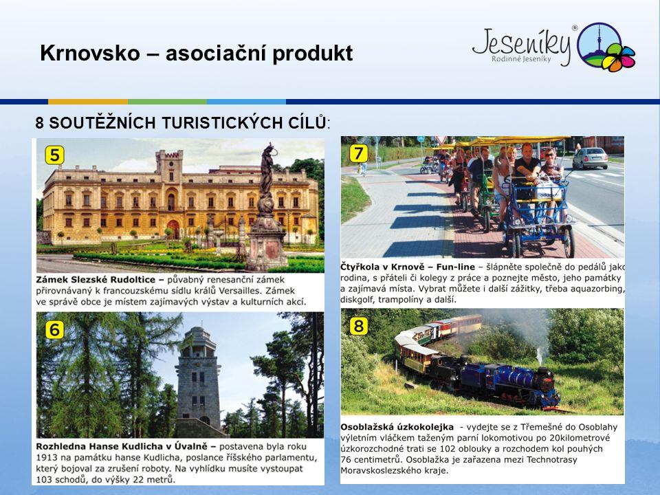 5 Krnovsko – asociační produkt 8 SOUTĚŽNÍCH TURISTICKÝCH CÍLŮ: