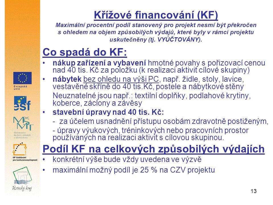 13 Co spadá do KF: nákup zařízení a vybavení hmotné povahy s pořizovací cenou nad 40 tis. Kč za položku (k realizaci aktivit cílové skupiny) nábytek b