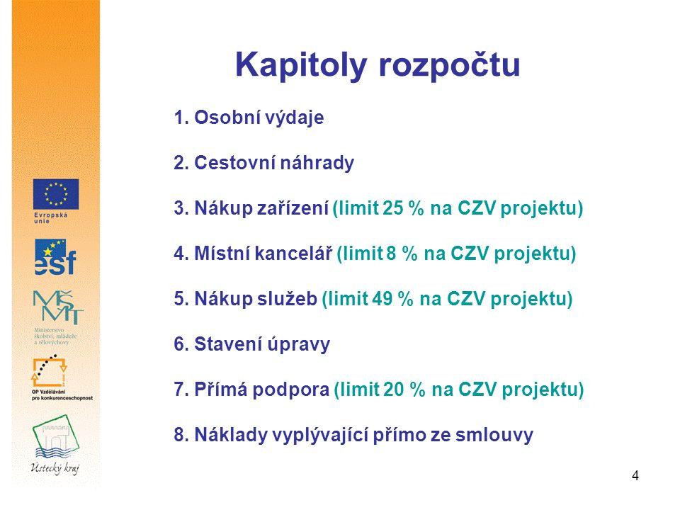 4 Kapitoly rozpočtu 1. Osobní výdaje 2. Cestovní náhrady 3. Nákup zařízení (limit 25 % na CZV projektu) 4. Místní kancelář (limit 8 % na CZV projektu)
