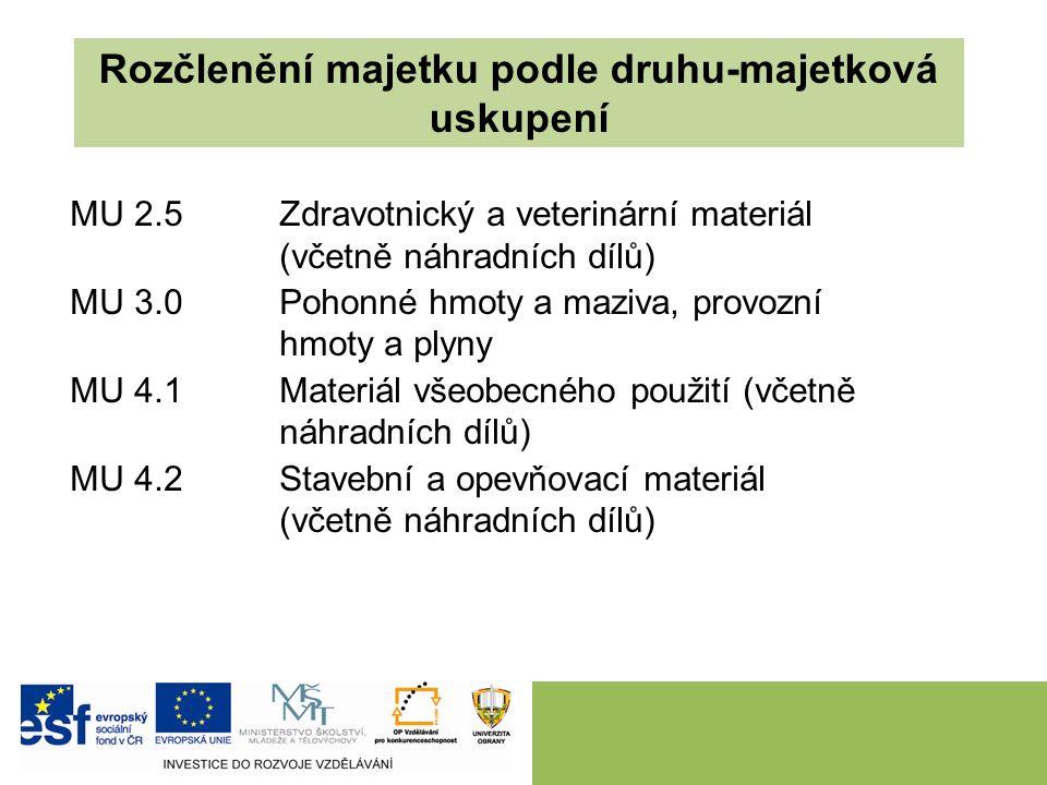 MU 2.5Zdravotnický a veterinární materiál (včetně náhradních dílů) MU 3.0Pohonné hmoty a maziva, provozní hmoty a plyny MU 4.1Materiál všeobecného pou