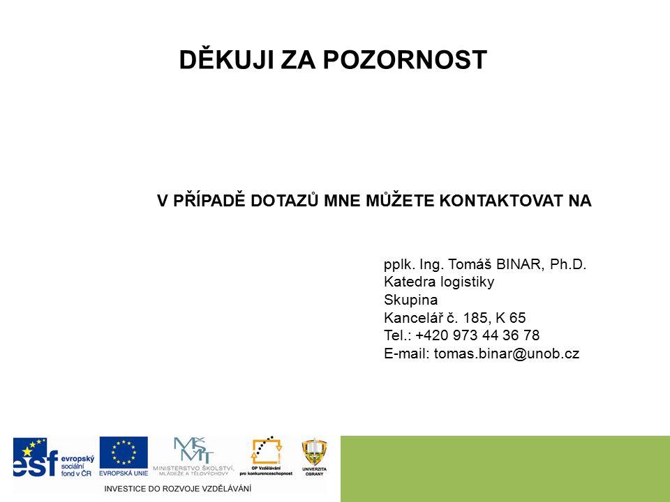 pplk. Ing. Tomáš BINAR, Ph.D. Katedra logistiky Skupina Kancelář č. 185, K 65 Tel.: +420 973 44 36 78 E-mail: tomas.binar@unob.cz DĚKUJI ZA POZORNOST