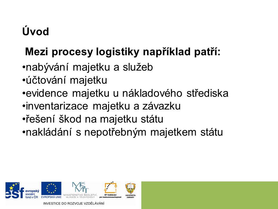 Úvod Mezi procesy logistiky například patří: nabývání majetku a služeb účtování majetku evidence majetku u nákladového střediska inventarizace majetku