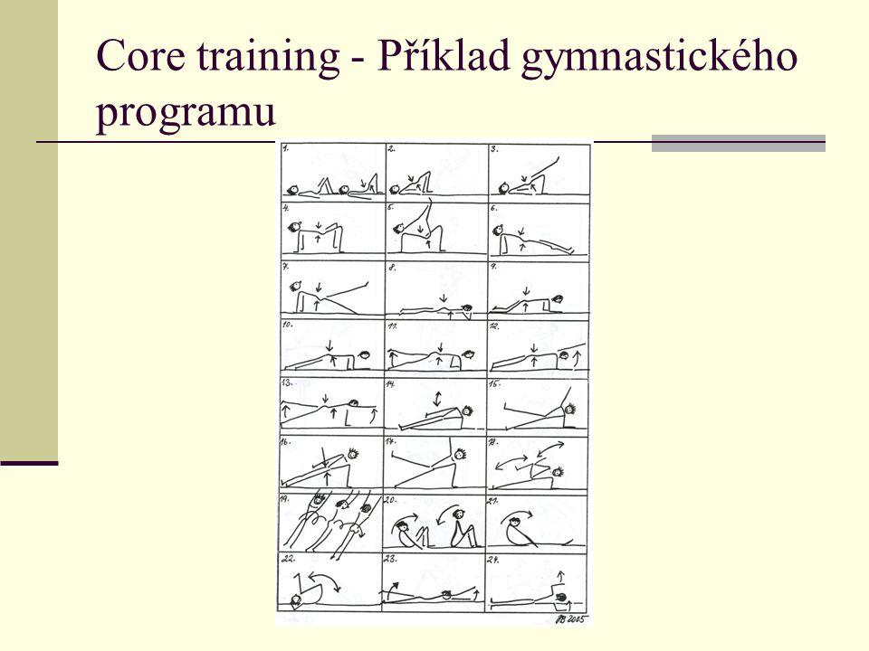 Core training - Příklad gymnastického programu