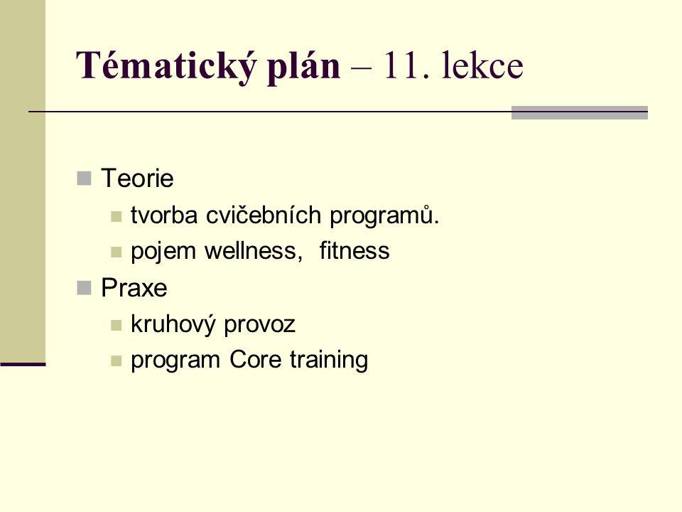 Tématický plán – 11. lekce Teorie tvorba cvičebních programů.