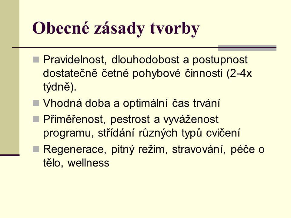 Obecné zásady tvorby Pravidelnost, dlouhodobost a postupnost dostatečně četné pohybové činnosti (2-4x týdně).