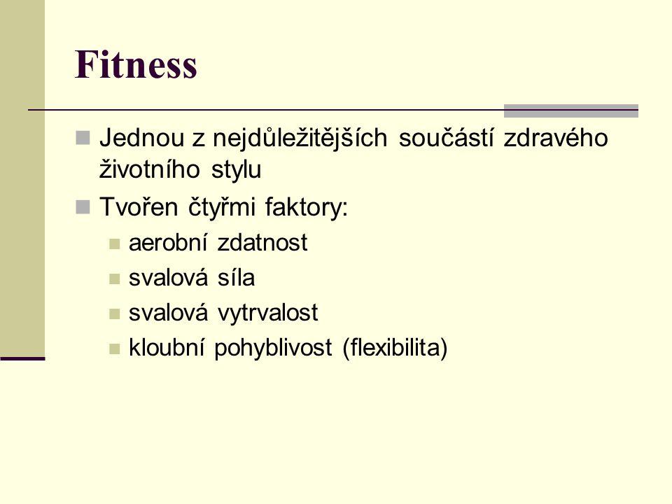 Fitness Jednou z nejdůležitějších součástí zdravého životního stylu Tvořen čtyřmi faktory: aerobní zdatnost svalová síla svalová vytrvalost kloubní pohyblivost (flexibilita)
