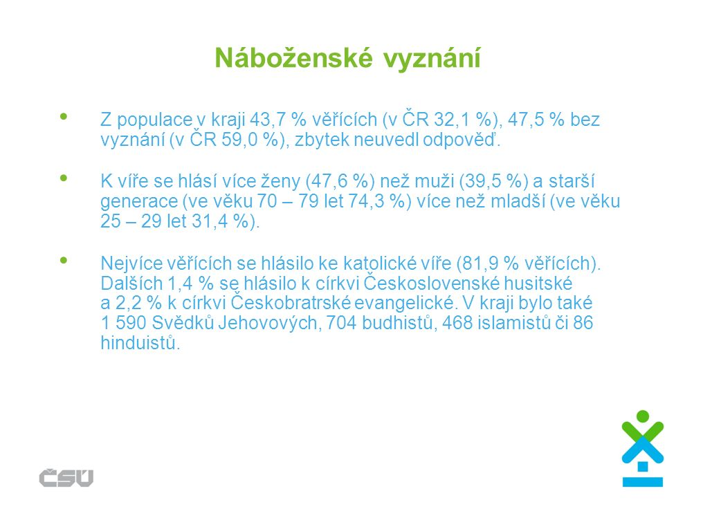 Náboženské vyznání Z populace v kraji 43,7 % věřících (v ČR 32,1 %), 47,5 % bez vyznání (v ČR 59,0 %), zbytek neuvedl odpověď.