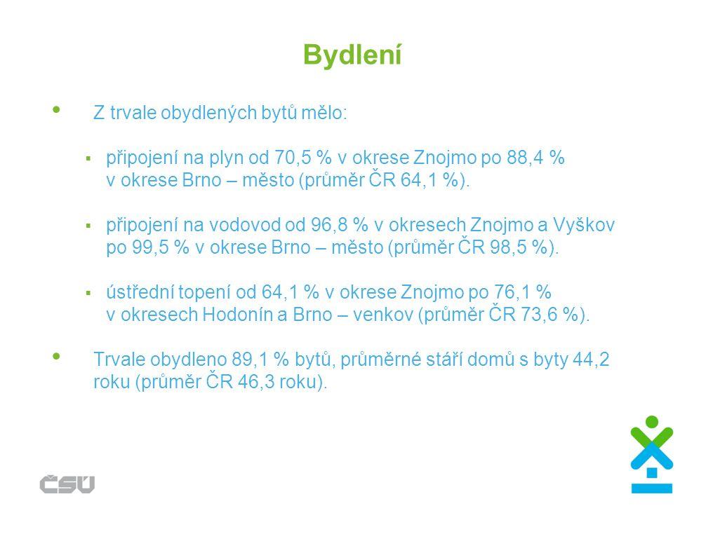 Bydlení Z trvale obydlených bytů mělo:  připojení na plyn od 70,5 % v okrese Znojmo po 88,4 % v okrese Brno – město (průměr ČR 64,1 %).  připojení n