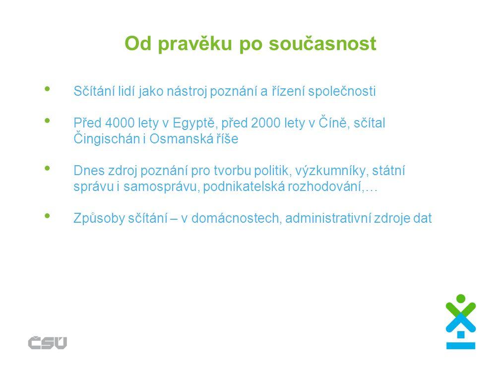 Sčítání 2011 Poprvé jednotně v celé EU podle nařízení Evropského parlamentu a Rady EU V ČR podle zákona č.