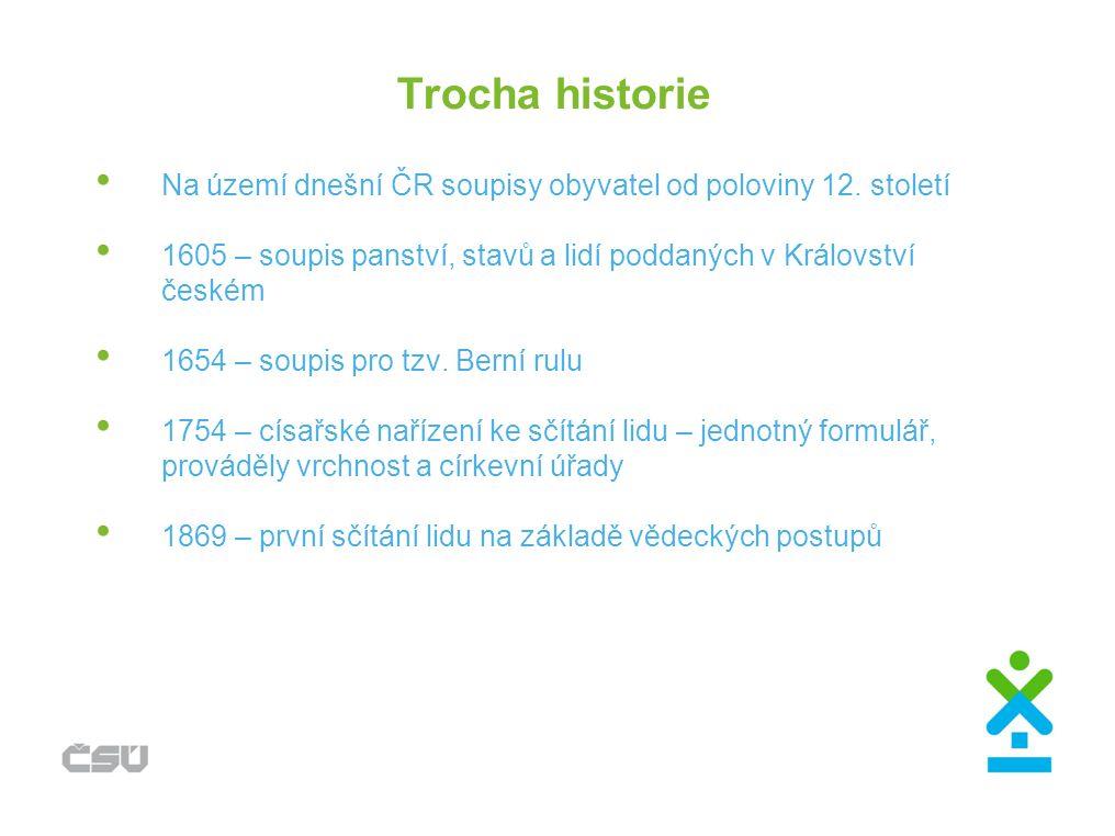 Trocha historie Na území dnešní ČR soupisy obyvatel od poloviny 12. století 1605 – soupis panství, stavů a lidí poddaných v Království českém 1654 – s