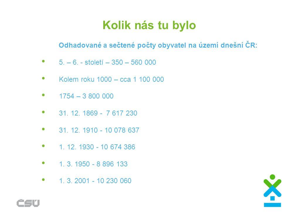 Kolik nás tu bylo Odhadované a sečtené počty obyvatel na území dnešní ČR: 5. – 6. - století – 350 – 560 000 Kolem roku 1000 – cca 1 100 000 1754 – 3 8