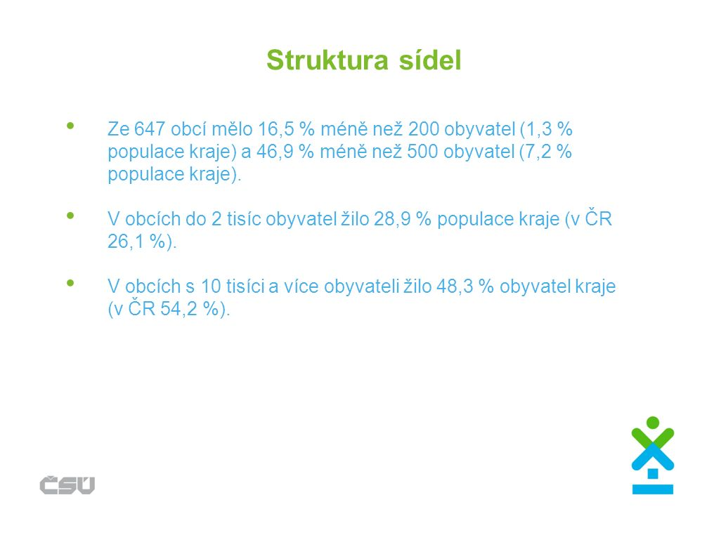 Struktura sídel Ze 647 obcí mělo 16,5 % méně než 200 obyvatel (1,3 % populace kraje) a 46,9 % méně než 500 obyvatel (7,2 % populace kraje). V obcích d