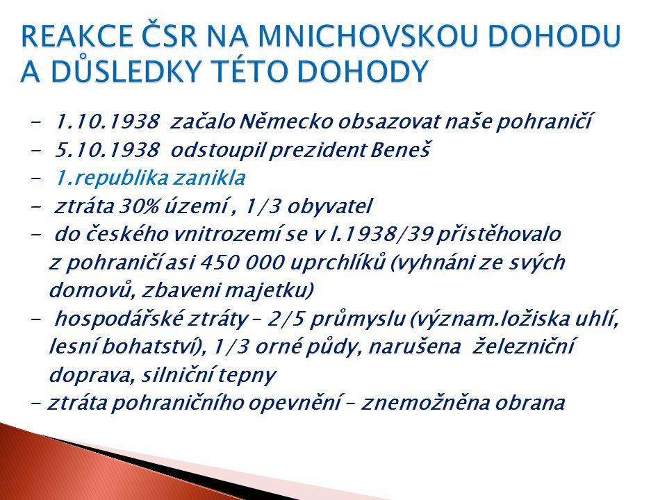 - 1.10.1938 začalo Německo obsazovat naše pohraničí - 5.10.1938 odstoupil prezident Beneš - 1.republika zanikla - ztráta 30% území, 1/3 obyvatel - do českého vnitrozemí se v l.1938/39 přistěhovalo z pohraničí asi 450 000 uprchlíků (vyhnáni ze svých domovů, zbaveni majetku) - hospodářské ztráty – 2/5 průmyslu (význam.ložiska uhlí, lesní bohatství), 1/3 orné půdy, narušena železniční doprava, silniční tepny - ztráta pohraničního opevnění – znemožněna obrana
