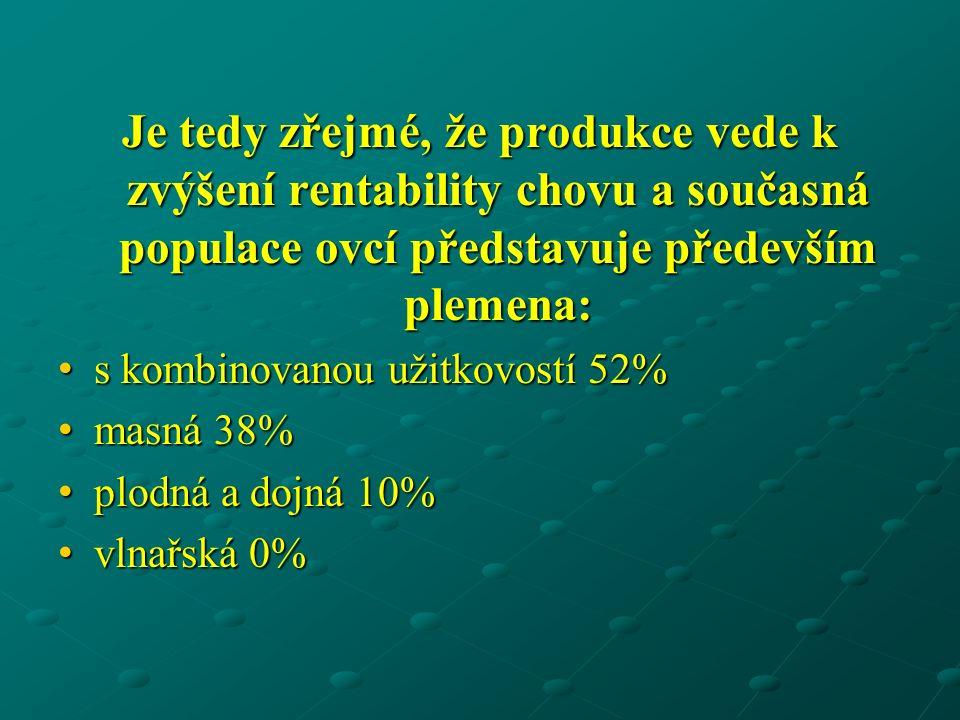 Je tedy zřejmé, že produkce vede k zvýšení rentability chovu a současná populace ovcí představuje především plemena: s kombinovanou užitkovostí 52% s kombinovanou užitkovostí 52% masná 38% masná 38% plodná a dojná 10% plodná a dojná 10% vlnařská 0% vlnařská 0%