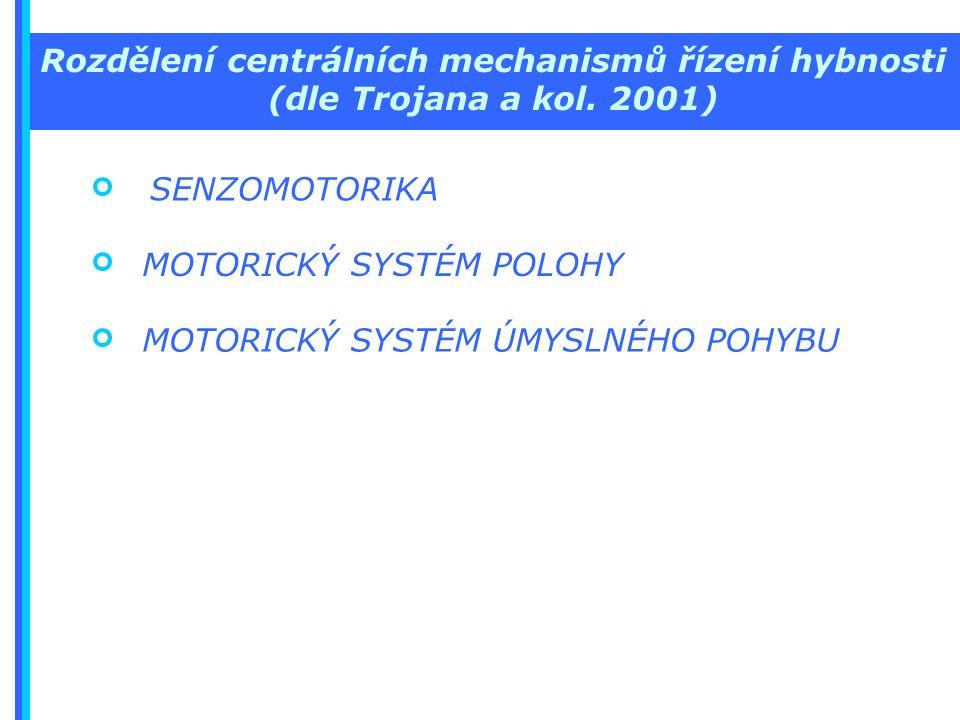 Rozdělení centrálních mechanismů řízení hybnosti (dle Trojana a kol.