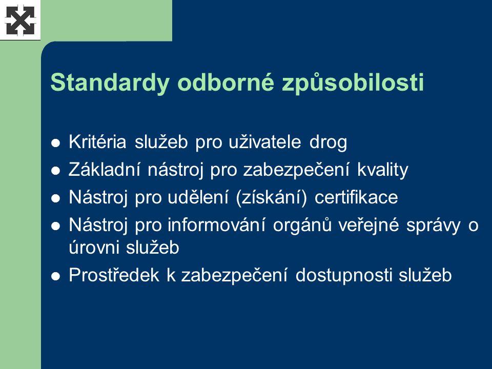 Standardy odborné způsobilosti Kritéria služeb pro uživatele drog Základní nástroj pro zabezpečení kvality Nástroj pro udělení (získání) certifikace Nástroj pro informování orgánů veřejné správy o úrovni služeb Prostředek k zabezpečení dostupnosti služeb
