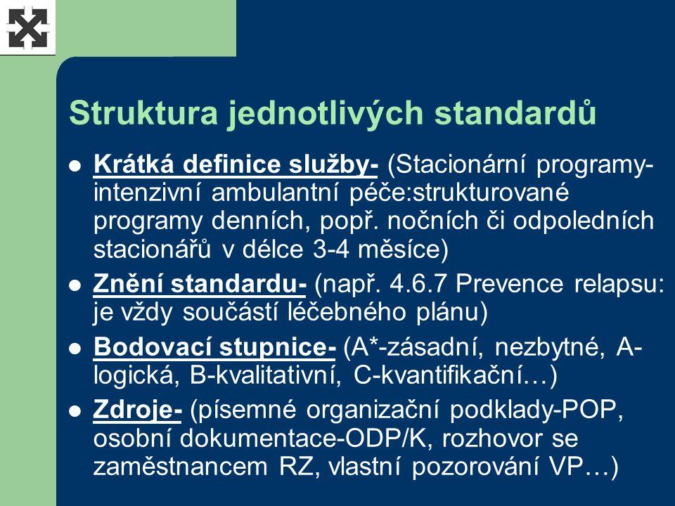 Struktura jednotlivých standardů Krátká definice služby- (Stacionární programy- intenzivní ambulantní péče:strukturované programy denních, popř.