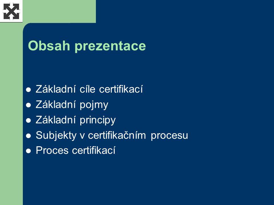 Obsah prezentace Základní cíle certifikací Základní pojmy Základní principy Subjekty v certifikačním procesu Proces certifikací