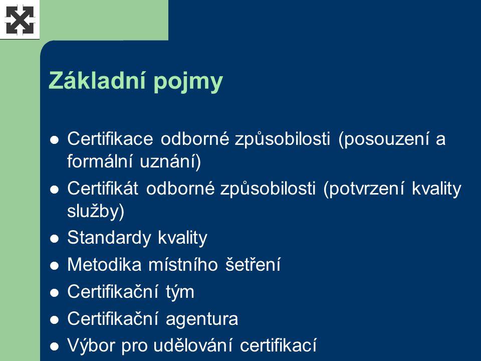 Základní pojmy Certifikace odborné způsobilosti (posouzení a formální uznání) Certifikát odborné způsobilosti (potvrzení kvality služby) Standardy kvality Metodika místního šetření Certifikační tým Certifikační agentura Výbor pro udělování certifikací