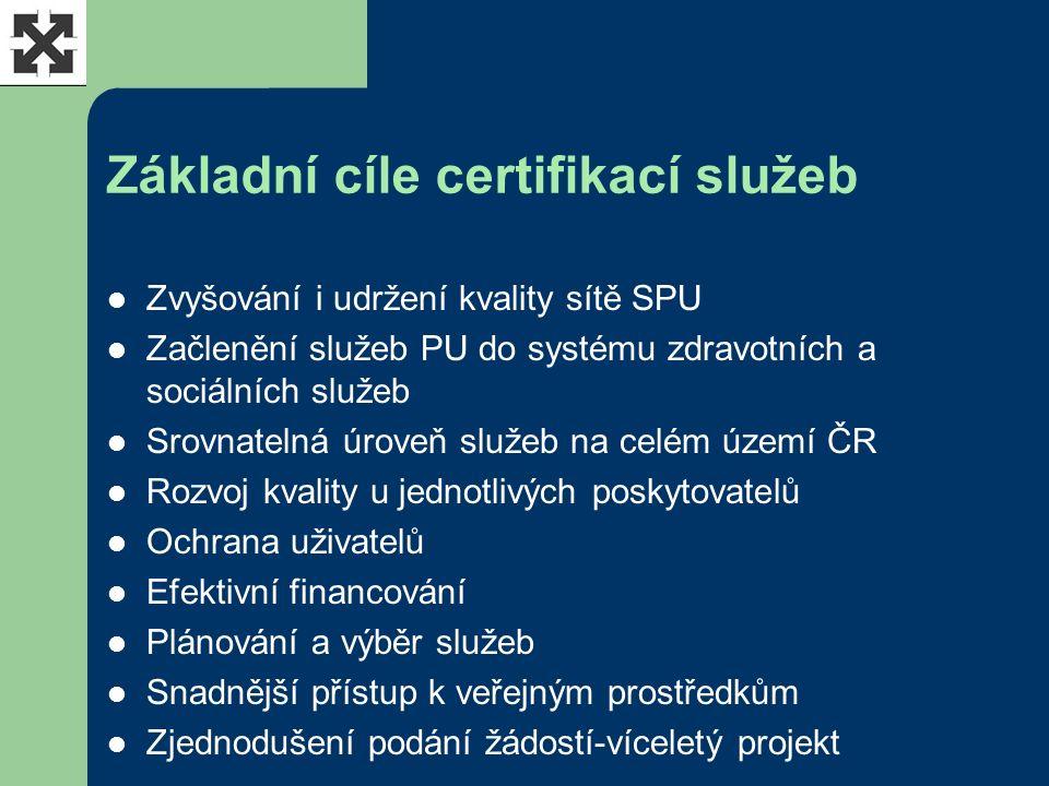 Základní cíle certifikací služeb Zvyšování i udržení kvality sítě SPU Začlenění služeb PU do systému zdravotních a sociálních služeb Srovnatelná úroveň služeb na celém území ČR Rozvoj kvality u jednotlivých poskytovatelů Ochrana uživatelů Efektivní financování Plánování a výběr služeb Snadnější přístup k veřejným prostředkům Zjednodušení podání žádostí-víceletý projekt