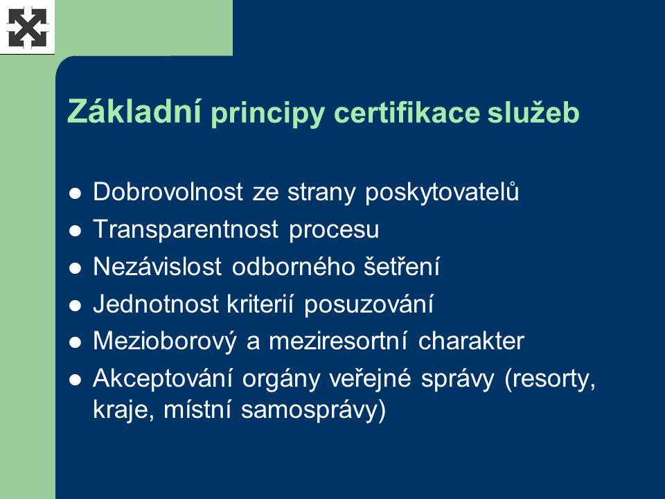 Základní principy certifikace služeb Dobrovolnost ze strany poskytovatelů Transparentnost procesu Nezávislost odborného šetření Jednotnost kriterií posuzování Mezioborový a meziresortní charakter Akceptování orgány veřejné správy (resorty, kraje, místní samosprávy)