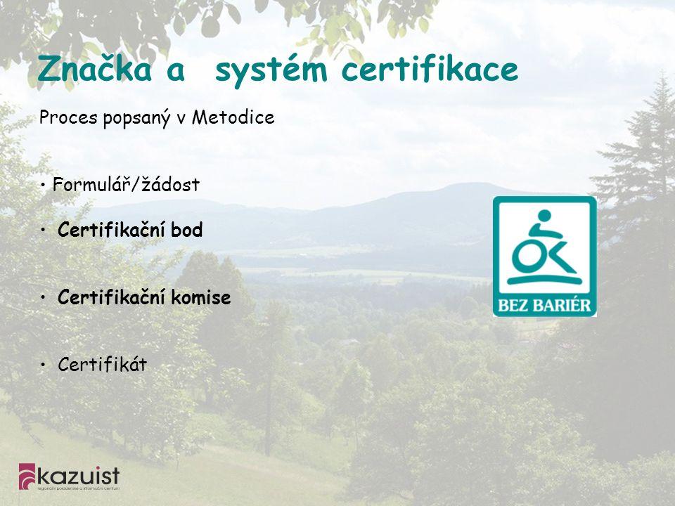 Značka a systém certifikace Proces popsaný v Metodice Formulář/žádost Certifikační bod Certifikační komise Certifikát