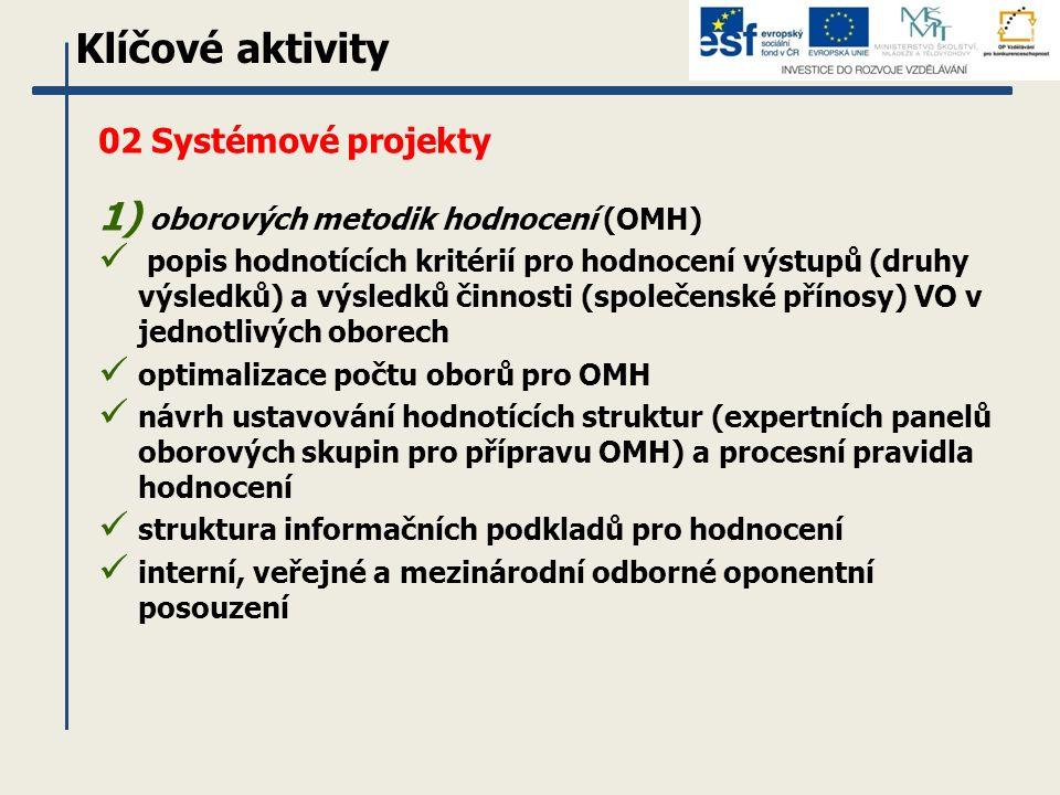 Klíčové aktivity 02 Systémové projekty 1) oborových metodik hodnocení (OMH) popis hodnotících kritérií pro hodnocení výstupů (druhy výsledků) a výsledků činnosti (společenské přínosy) VO v jednotlivých oborech optimalizace počtu oborů pro OMH návrh ustavování hodnotících struktur (expertních panelů oborových skupin pro přípravu OMH) a procesní pravidla hodnocení struktura informačních podkladů pro hodnocení interní, veřejné a mezinárodní odborné oponentní posouzení