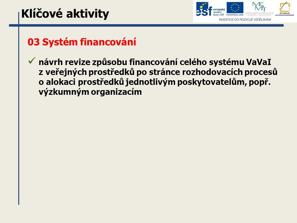 Klíčové aktivity 03 Systém financování návrh revize způsobu financování celého systému VaVaI z veřejných prostředků po stránce rozhodovacích procesů o alokaci prostředků jednotlivým poskytovatelům, popř.