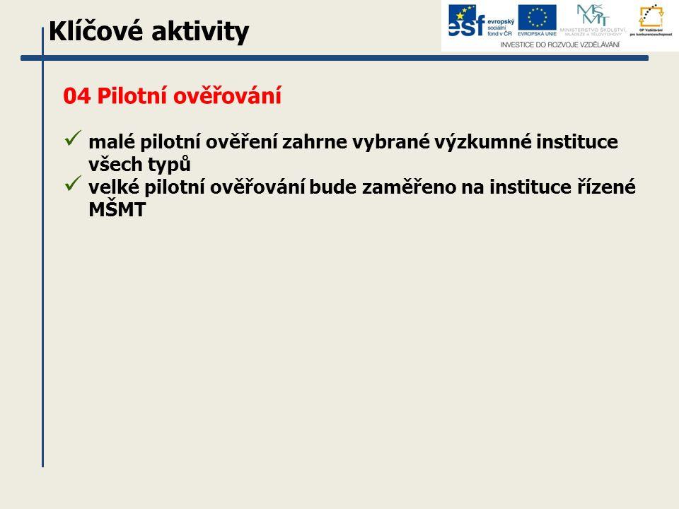 Klíčové aktivity 04 Pilotní ověřování malé pilotní ověření zahrne vybrané výzkumné instituce všech typů velké pilotní ověřování bude zaměřeno na instituce řízené MŠMT
