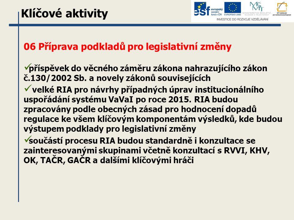06 Příprava podkladů pro legislativní změny příspěvek do věcného záměru zákona nahrazujícího zákon č.130/2002 Sb.