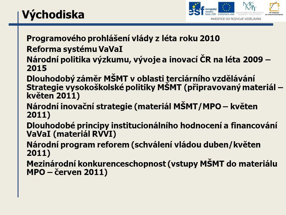 Programového prohlášení vlády z léta roku 2010 Reforma systému VaVaI Národní politika výzkumu, vývoje a inovací ČR na léta 2009 – 2015 Dlouhodobý záměr MŠMT v oblasti terciárního vzdělávání Strategie vysokoškolské politiky MŠMT (připravovaný materiál – květen 2011) Národní inovační strategie (materiál MŠMT/MPO – květen 2011) Dlouhodobé principy institucionálního hodnocení a financování VaVaI (materiál RVVI) Národní program reforem (schválení vládou duben/květen 2011) Mezinárodní konkurenceschopnost (vstupy MŠMT do materiálu MPO – červen 2011) Východiska