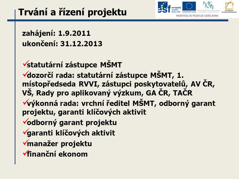 zahájení: 1.9.2011 ukončení: 31.12.2013 statutární zástupce MŠMT dozorčí rada: statutární zástupce MŠMT, 1.