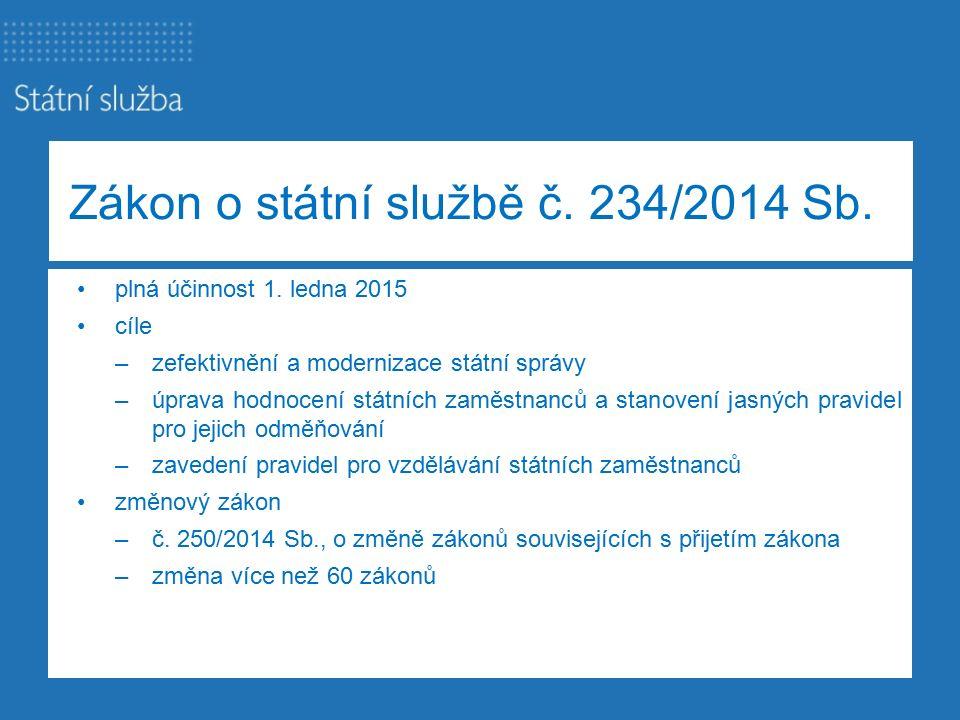 Zákon o státní službě č. 234/2014 Sb. plná účinnost 1.