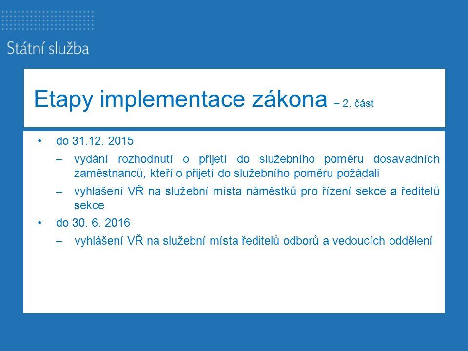 Etapy implementace zákona – 2. část do 31.12.