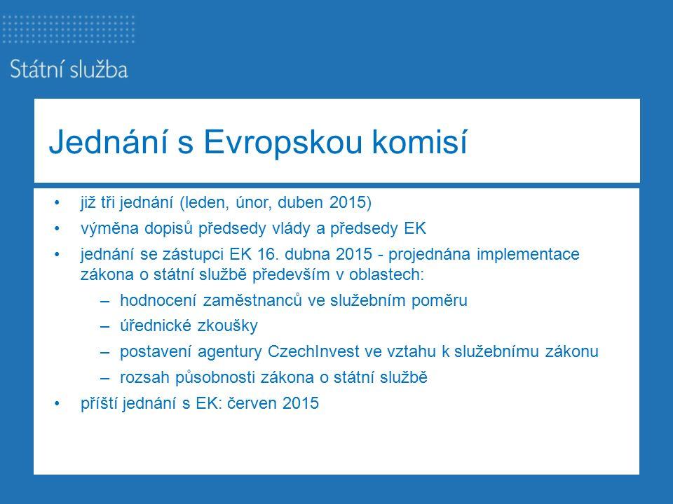 Jednání s Evropskou komisí již tři jednání (leden, únor, duben 2015) výměna dopisů předsedy vlády a předsedy EK jednání se zástupci EK 16.