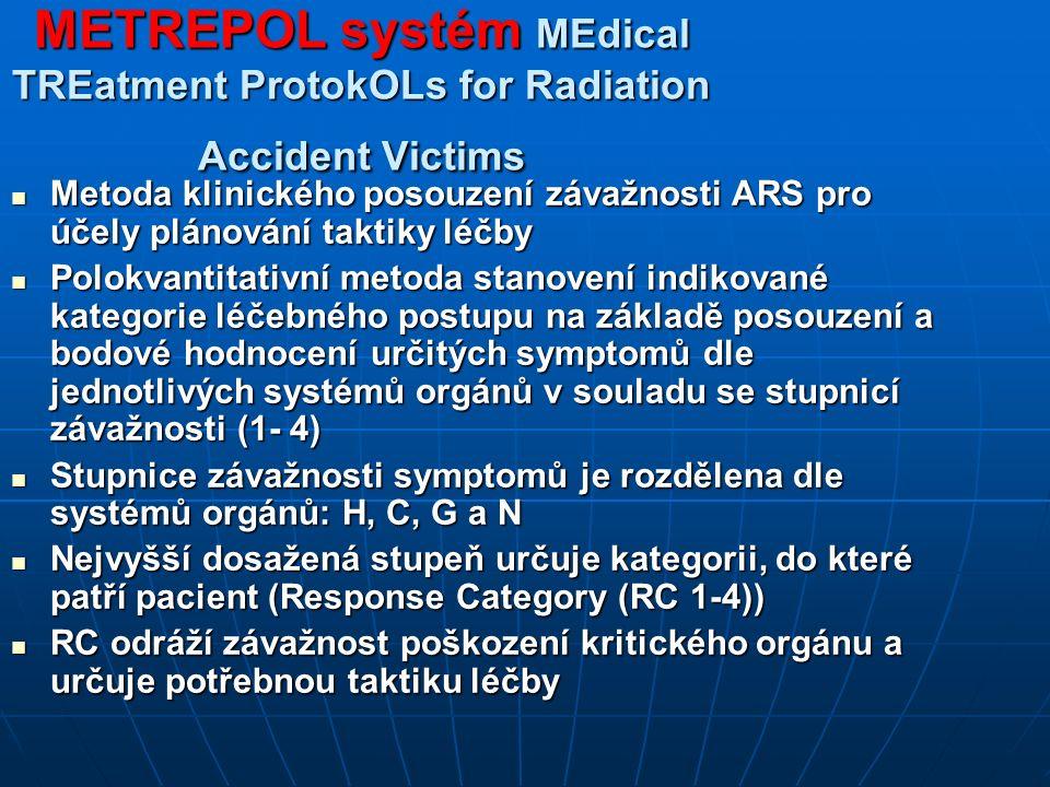 METREPOL systém MEdical TREatment ProtokOLs for Radiation Accident Victims Metoda klinického posouzení závažnosti ARS pro účely plánování taktiky léčby Metoda klinického posouzení závažnosti ARS pro účely plánování taktiky léčby Polokvantitativní metoda stanovení indikované kategorie léčebného postupu na základě posouzení a bodové hodnocení určitých symptomů dle jednotlivých systémů orgánů v souladu se stupnicí závažnosti (1- 4) Polokvantitativní metoda stanovení indikované kategorie léčebného postupu na základě posouzení a bodové hodnocení určitých symptomů dle jednotlivých systémů orgánů v souladu se stupnicí závažnosti (1- 4) Stupnice závažnosti symptomů je rozdělena dle systémů orgánů: H, C, G a N Stupnice závažnosti symptomů je rozdělena dle systémů orgánů: H, C, G a N Nejvyšší dosažená stupeň určuje kategorii, do které patří pacient (Response Category (RC 1-4)) Nejvyšší dosažená stupeň určuje kategorii, do které patří pacient (Response Category (RC 1-4)) RC odráží závažnost poškození kritického orgánu a určuje potřebnou taktiku léčby RC odráží závažnost poškození kritického orgánu a určuje potřebnou taktiku léčby