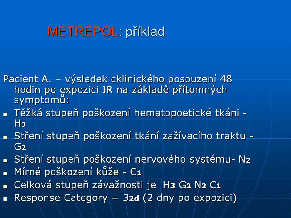 METREPOL: příklad Pacient A. – výsledek cklinického posouzení 48 hodin po expozici IR na základě přítomných symptomů: Těžká stupeň poškození hematopoe