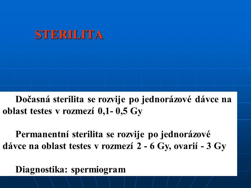 STERILITA Dočasná sterilita se rozvije po jednorázové dávce na oblast testes v rozmezí 0,1- 0,5 Gy Permanentní sterilita se rozvije po jednorázové dáv