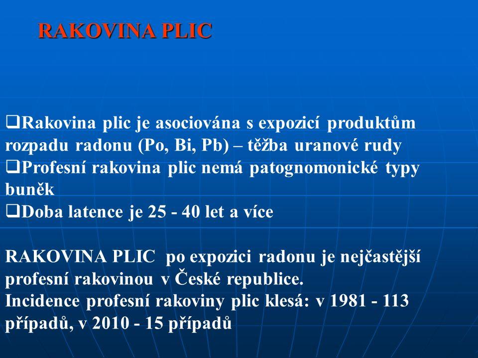 RAKOVINA PLIC  Rakovina plic je asociována s expozicí produktům rozpadu radonu (Po, Bi, Pb) – těžba uranové rudy  Profesní rakovina plic nemá patogn