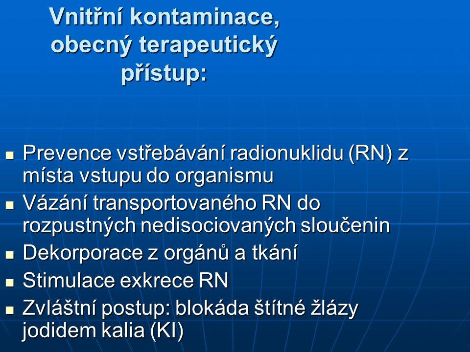 Vnitřní kontaminace, obecný terapeutický přístup: Prevence vstřebávání radionuklidu (RN) z místa vstupu do organismu Prevence vstřebávání radionuklidu