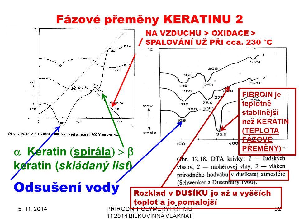 Fázové přeměny KERATINU 2 5. 11.