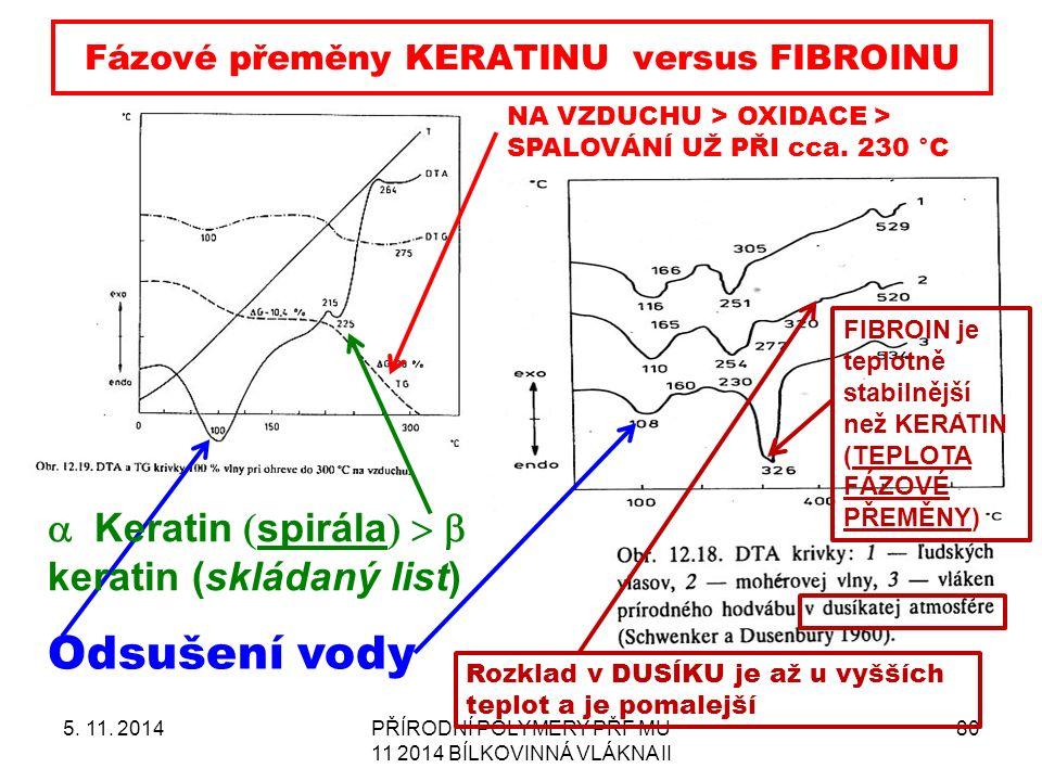 Fázové přeměny KERATINU versus FIBROINU 5. 11.