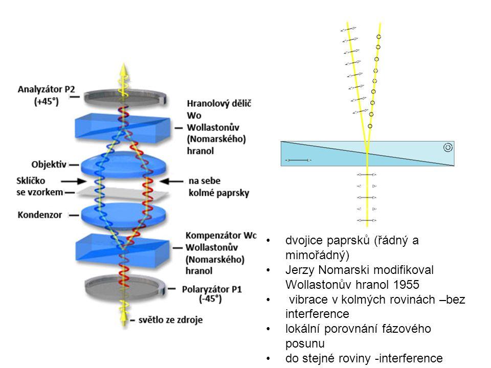 dvojice paprsků (řádný a mimořádný) Jerzy Nomarski modifikoval Wollastonův hranol 1955 vibrace v kolmých rovinách –bez interference lokální porovnání fázového posunu do stejné roviny -interference