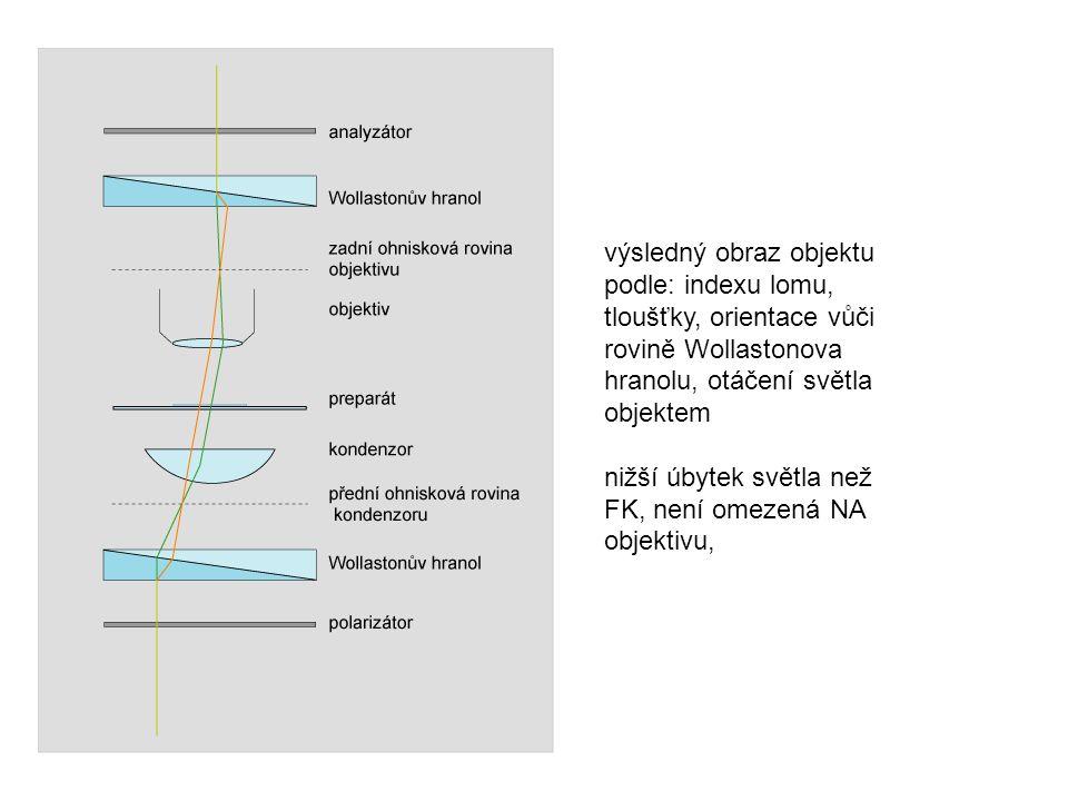 výsledný obraz objektu podle: indexu lomu, tloušťky, orientace vůči rovině Wollastonova hranolu, otáčení světla objektem nižší úbytek světla než FK, není omezená NA objektivu,