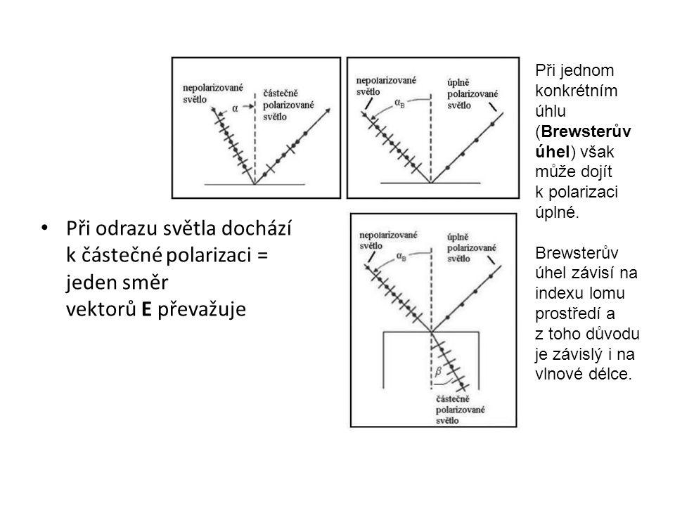 Při odrazu světla dochází k částečné polarizaci = jeden směr vektorů E převažuje Při jednom konkrétním úhlu (Brewsterův úhel) však může dojít k polarizaci úplné.