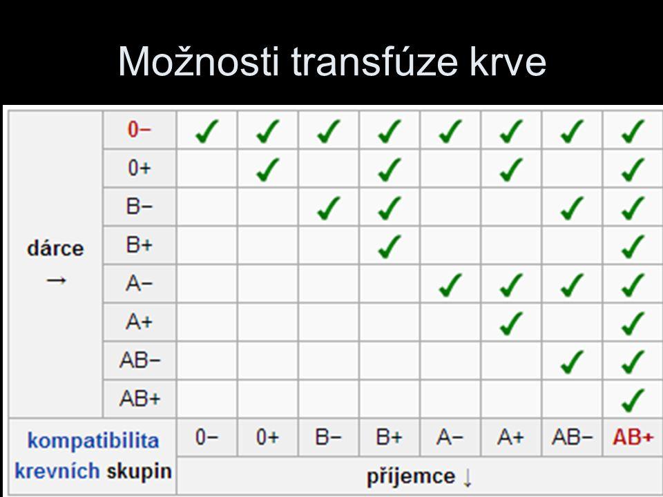 Možnosti transfúze krve
