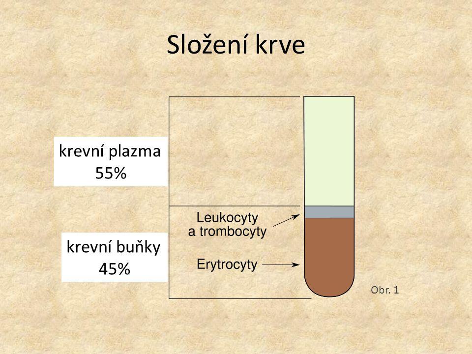 Složení krve krevní buňky 45% krevní plazma 55% Obr. 1