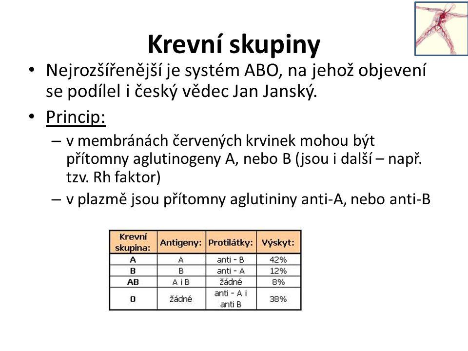 Krevní skupiny Nejrozšířenější je systém ABO, na jehož objevení se podílel i český vědec Jan Janský.