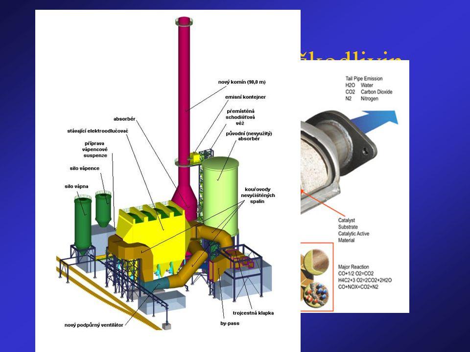 Opatření ke snížení škodlivin 1) Bezolovnatý benzín - NATURAL 2) Katalyzátory do aut 3) Zařízení k zachytávání popílku